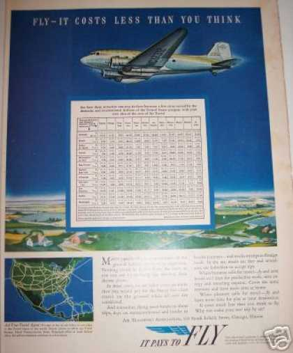 Pays To Fly Rates Calendar Airline Plane (1940)