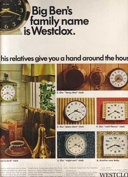 Westclox's Electric Wall Clocks (1967)