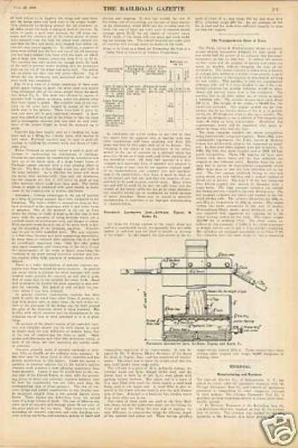 """Pneumatic Locomotive Jack-santa Fe"" Article/atsf (1900)"