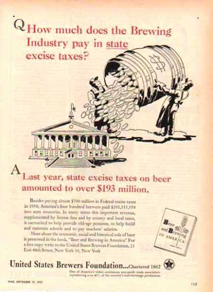 U.S. Brewers Foundation – How does the Brewing Industry pay? (1951)