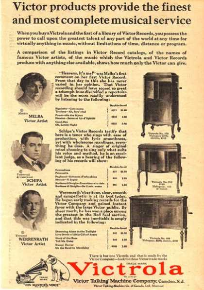 Victrola's Phonographs (1924)