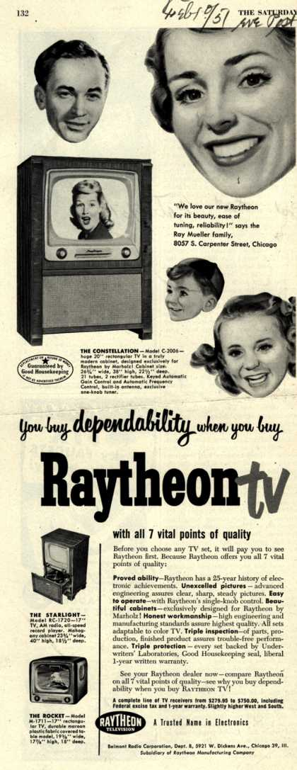 Raytheon Manufacturing Company's Television – You buy dependability when you buy Raytheon TV (1951)