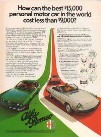 Alfa Romeo Car – 2000 Spider Veloce, Sedan and the GT (1977)