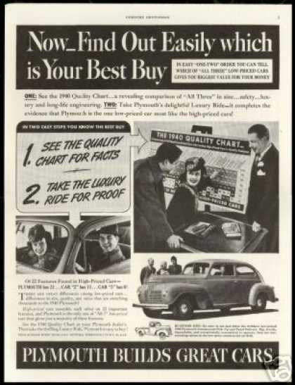 Plymouth Vintage Photo Print Best Buy Car (1940)