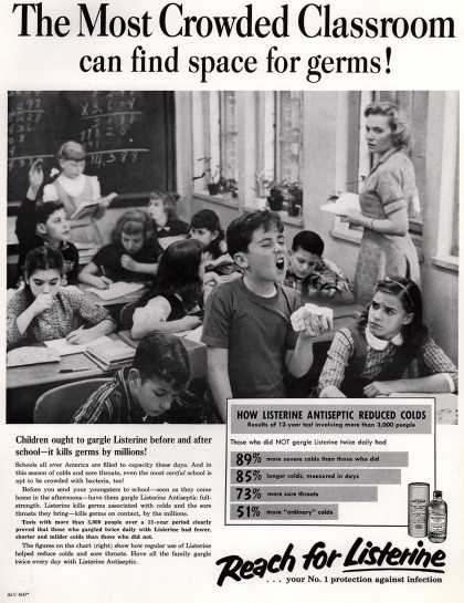 Lambert Pharmacal Company's Listerine – The Most Crowded Classroom can find space for germs (1959)