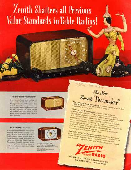 Zenith Radio Corporation's Tournament and Zephyr models – Zenith Shatters all Previous Value Standards in Table Radios (1948)