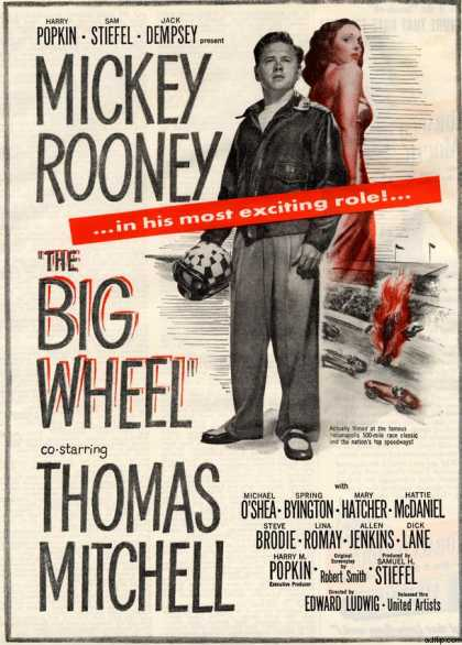 United Artist's The Big Wheel (1949)
