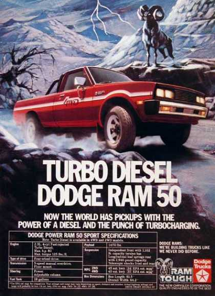 dodge ram pickup diesel trucks 1980 truck ads 1980s ad advertisement 1500 pickups edition name transportation mini turbocharging punch power