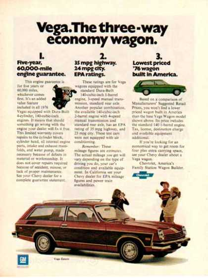 Chevrolet Car – Vega Estate Wagon / Burgundy with panels – GM (1976)