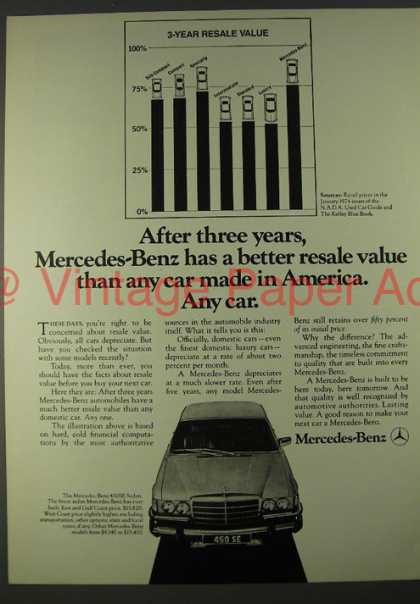 7 february 1974 thursday what happened on for Mercedes benz residual value