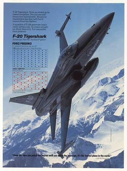Northrop F-20 Tigershark Fastest Plane in World (1986)