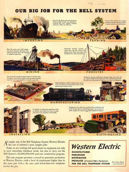 Western Electric's Corporate ad – Our Big Job For The Bell System (1946)