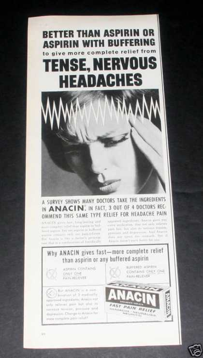 Anacin Tablets, Fast Pain Relief (1961)