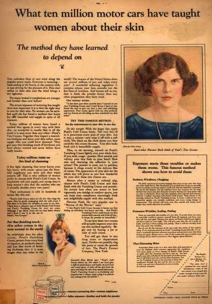 Pond's Extract Co.'s Pond's Cold Cream and Vanishing Cream – What ten million motor cars have taught women about their skin. The method they have learned to depend on. (1923)