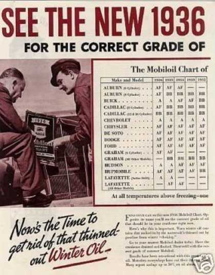 Mobiloil Ad 2 Page (1936)