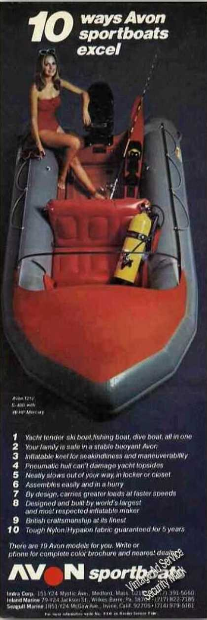 Avon 12.5' Inflatable Sportboat Photo (1978)