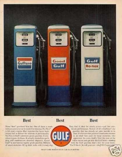 Gulf Ad Gasoline Pumps (1964)