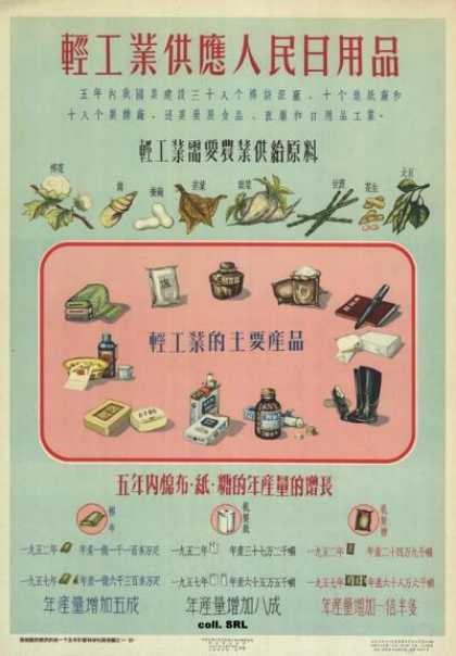 Light industry supplies the people's daily necessities (1956)