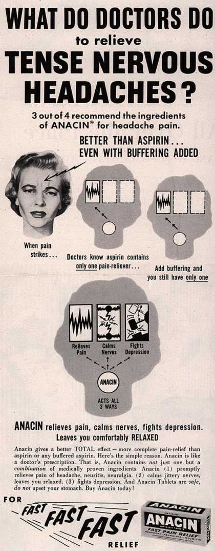 Unknown's Anacin Analgesic Tablets – What Do Doctors Do to relieve Tense Nervous Headaches? (1958)