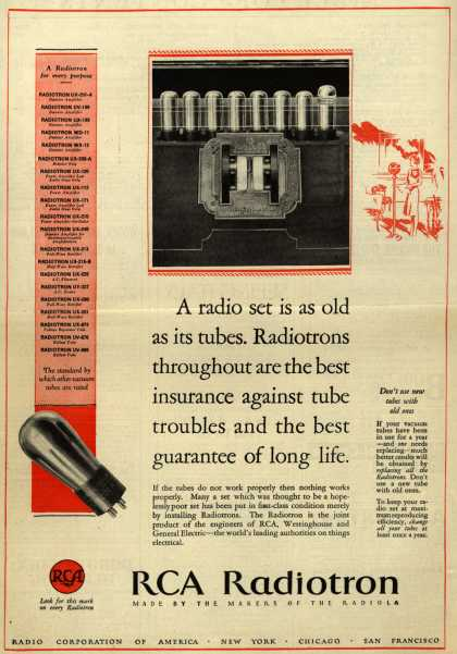 RCA Radiotron's Radio Tubes – A radio set is as old as its tubes. (1927)