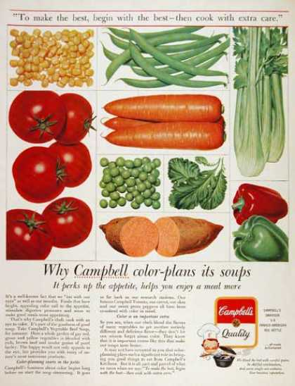 Campbell's Soup (1963)