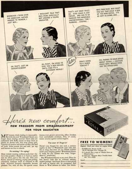 Kotex Company's Sanitary Napkins – Here's new comfort... New Freedom From Embarrassment For Your Daughter (1934)