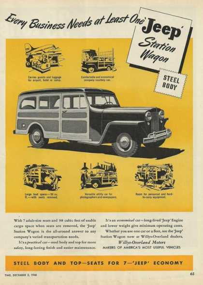 Jeep Economy Station Wagon Car (1946)