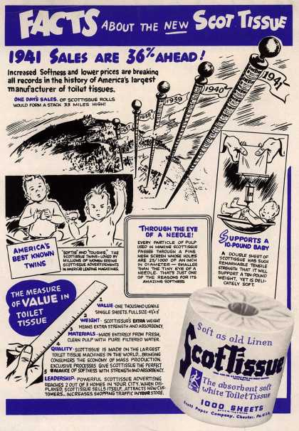Scott Paper Company's ScotTissue – Facts About The New Scot Tissue (1941)