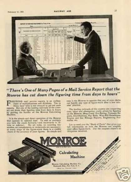 Monroe Calculating Machine (1921)