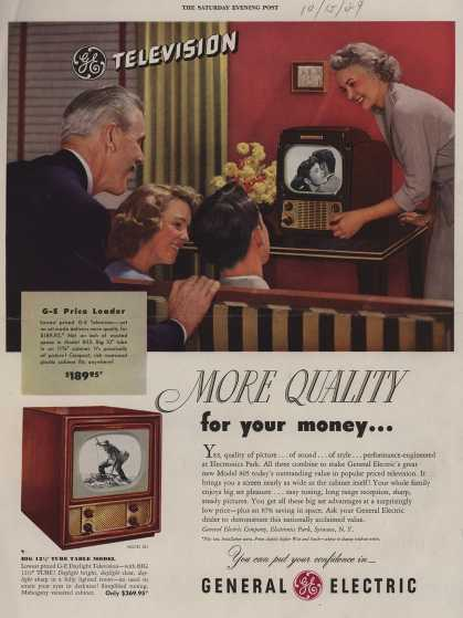 General Electric Company's Television – GE Television, More Quality for your money... (1949)