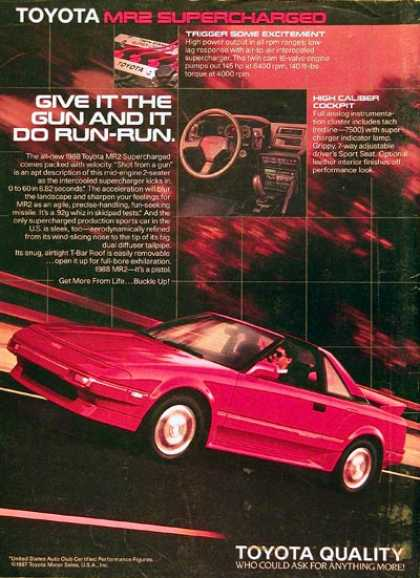 Toyota MR2 Supercharged (1988)