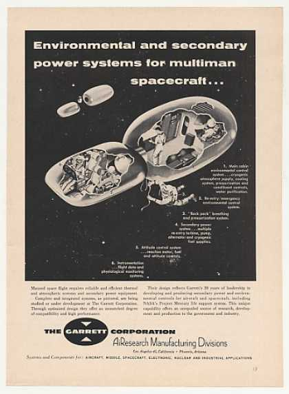 Garrett Multiman Spacecraft Power Systems (1961)