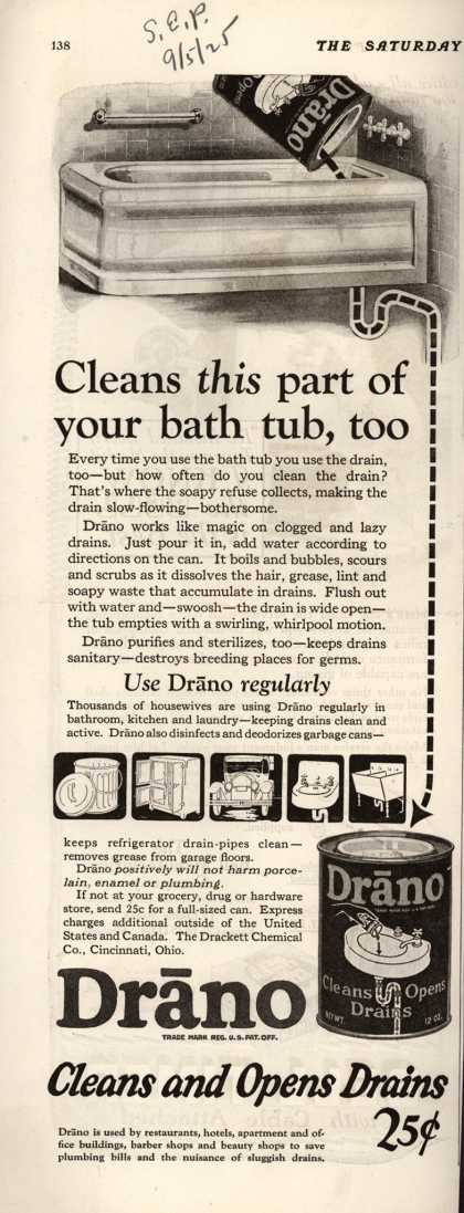 Drackett Chemical Company's Drano – Cleans this part of your bath tub, too (1925)