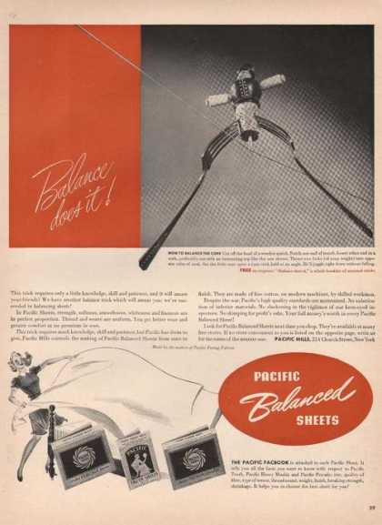 Pacific Balanced Sheets (1942)