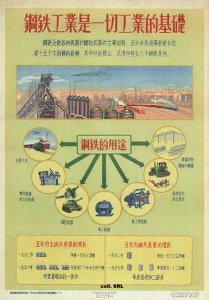 The steel industry is the basis of all industries (1956)