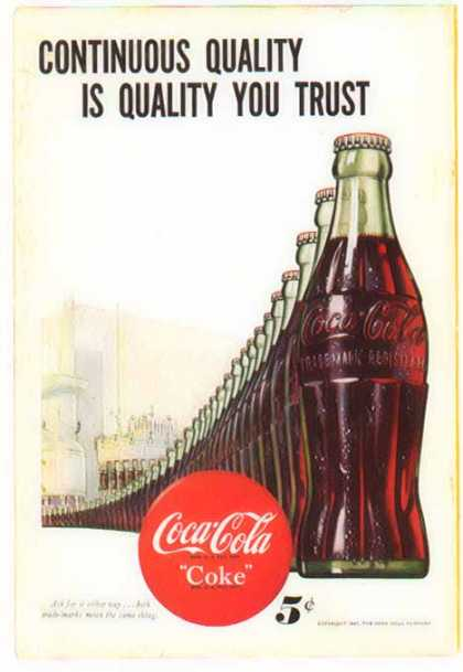Coke – Continuous Quality – Bottling (1947)