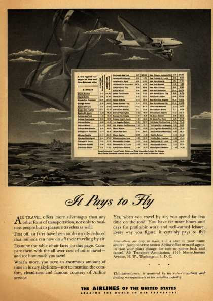 The Airlines of the United State's Air Travel – It Pays to Fly (1946)