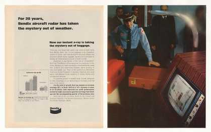 Bendix Airport Baggage X-Ray System 2-Page (1973)