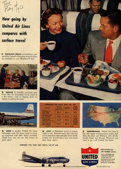 United Air Line's Savings over Railway – How going by United Air Lines compares with surface travel (1953)
