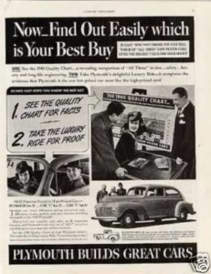 "Plymouth Car Ad ""Now Find Out... (1940)"