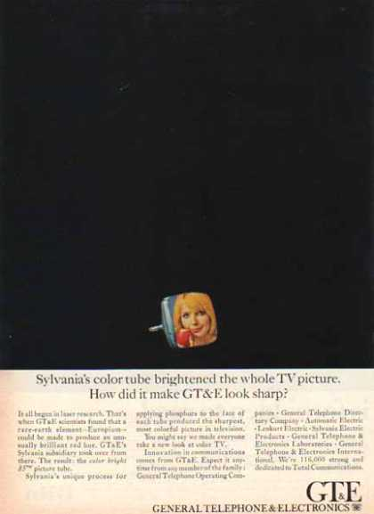 GTE General Telephone & Electronics – Sylvania Color Tube (1966)