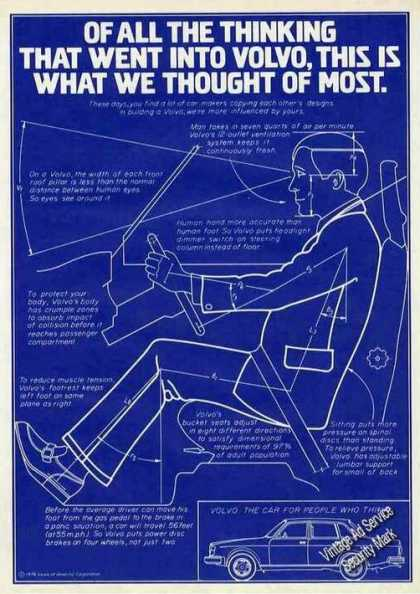 "Volvo Blueprint Theme ""All the Thinking"" Car (1976)"