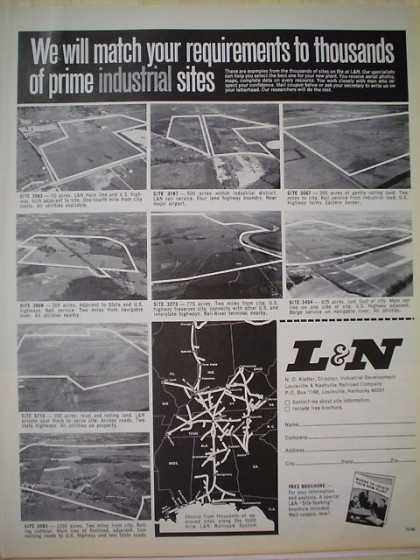 Louisville Nashville Railroad Prime Industrial Sites (1970)