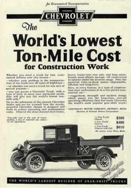 Chevrolet Trucks Lowest Ton-mile Cost (1927)