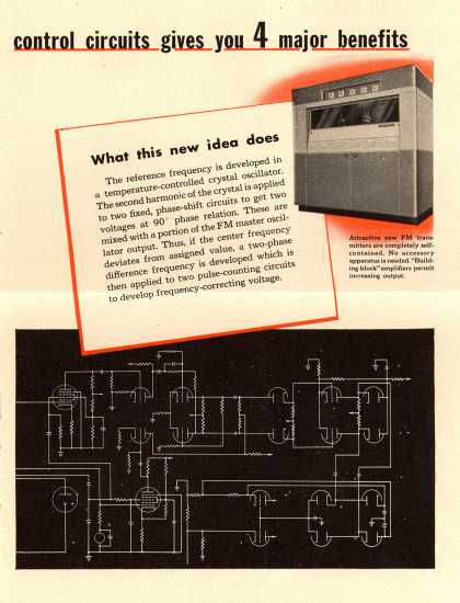 Westinghouse Electric Corporation's Transmitters – This basically new idea in fm control circuits gives you 4 major benefits (1946)