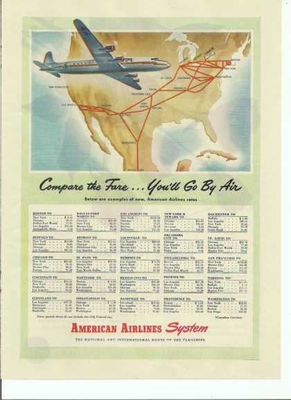 American Airlines System (1946)
