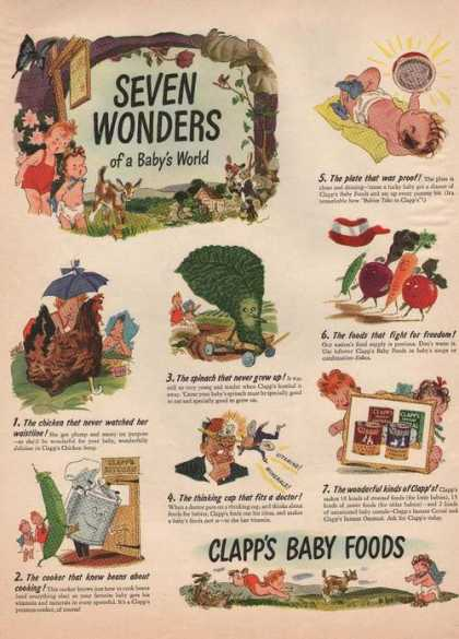 Seven Wonders Babys World Clapps Food (1944)