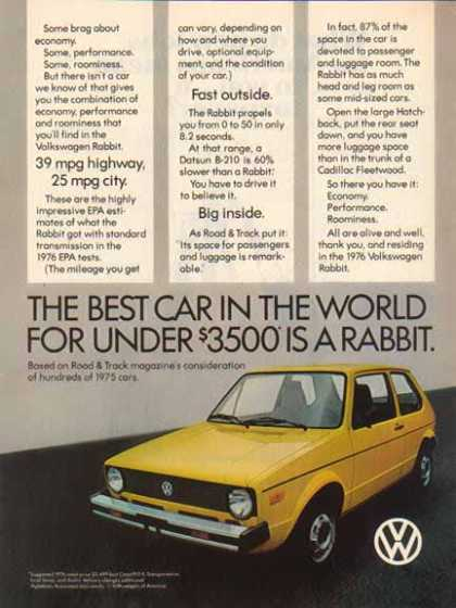 Volkswagen Rabbit Car – Yellow- $3,499 in – Sold (1976)