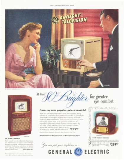 General Electric Ge Tv Television Print (1949)