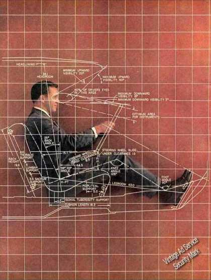 "Chrysler Engineering ""Anthropometric (1963)"